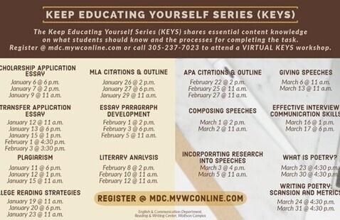 KEYS Workshop: APA Citations and Outline