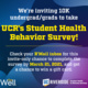 UCR's Student Health Behavior Survey