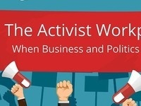 The Activist Workplace: When Business and Politics Collide