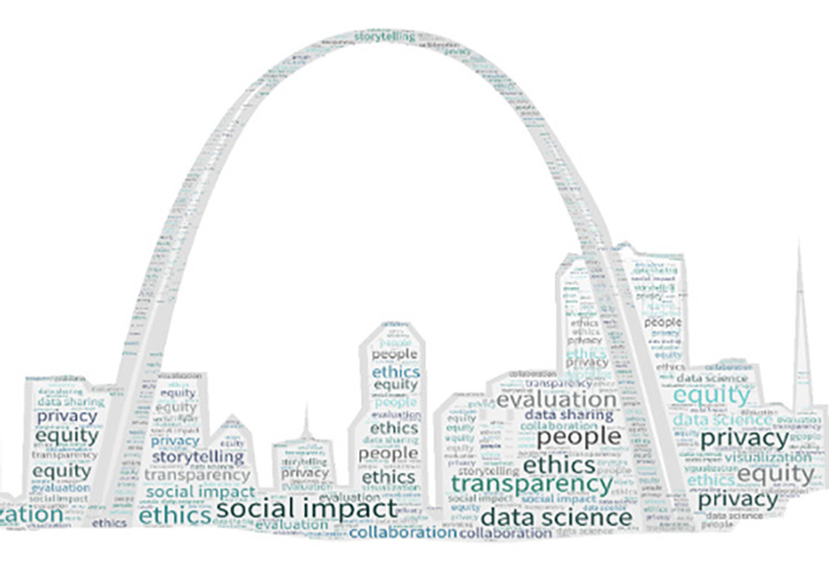 How Can a Data-Informed Social Sector Amplify Impact in St. Louis?