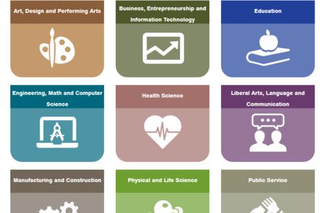 Choose Your Area of Interest Virtual Workshop