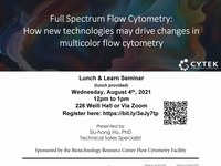 Full Spectrum Flow Cytometry: How new technologies may drive changes in multicolor flow cytometry
