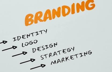 Developing Your Marketing Plan