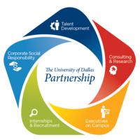 Corporate & Community Partnerships