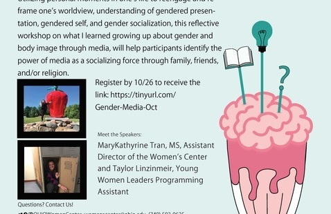 Thirsting for Knowledge Thursday: What I learned growing up about gender and body image through media