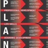 PLAN Workshop - Workshopping the CV