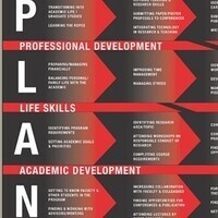 PLAN Workshop - Great Cover Letters for Effective Applications