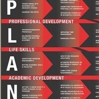 """PLAN Workshop - """"Watch, Talk, and Learn"""": Making the Most of Your NCFDD Membership: Exploring Classic and Creative New Ways to Advance Your Professional Development"""