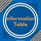 Vector Marketing Information Table