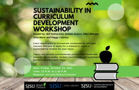 Sustainability Curriculum Development Workshop