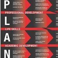 PLAN Workshop: Why You Need a Statement of Teaching Philosophy and How to Develop One