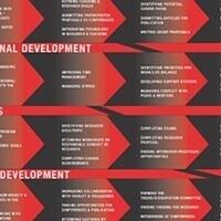 PLAN Workshop: Academic Mock Interview