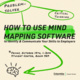 Career Discovery Series: How to Use Mind Mapping Software to Identify & Communicate Your Skills to Employers