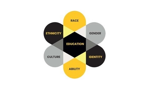 Kennesaw State Intersectionality Conference
