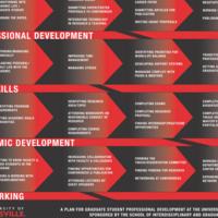 PLAN Workshop - Managing Conflict Through Effective Communication