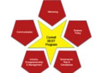 Navigating your Future: BEST Careers in ...Industry, Entrepreneurship & Management