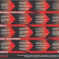 PLAN Workshop - Time Management for Graduate Students