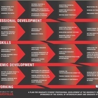 PLAN Workshop - Building Your Resume