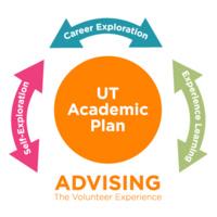 Academic Advising, Undergraduate