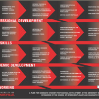 PLAN Workshop - Blackboard Grade Center Basics and Beyond