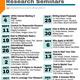 Undergraduate Research Seminar Series: IRB Process for Undergrads