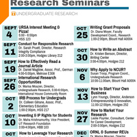 Undergraduate Research Seminar Series: Inventing & IP Rights