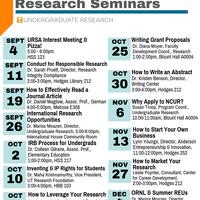 Undergraduate Research Seminar Series: Marketing your Research
