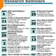 Undergraduate Research Seminar Series: Marketing your Research