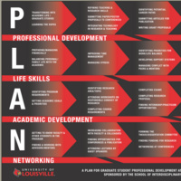 PLAN Workshop - The CV & The Resume: What's the Difference?