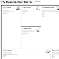 Business Model Canvas Bootcamp