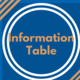 PhysAssist Scribes Information Table