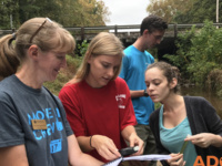 SC 	 Adopt-A-Stream Physical/Chemical & Bacterial Monitoring Workshops