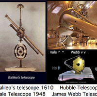 Planetarium Show: A History of Telescopes