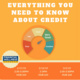 Everything You Need to Know About Credit