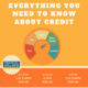 Everything You Need to Know Credit