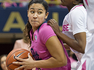 Pink the Petersen: Womens Basketball vs. University of Miami