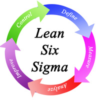 Supply Chain Management: Lean Six Sigma | Business