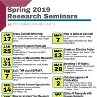 Undergraduate Research Seminar Series: Let's Talk about EUReCA!