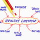 Professional Development Day Presents:  Healthier Lifestyle: The New Rules of Work