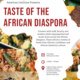 John D. O'Bryant African American Institute Presents Taste of the African Diaspora