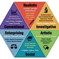 Careers in Health Panel Discussion | Interdisciplinary Programs