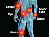 Reduce Pain & Inflammation Naturally