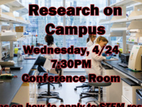 Learn about Research on Campus